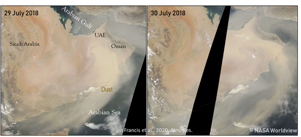 How Dust Impacts the Arabian Climate