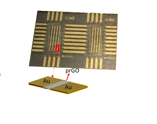 Tunable Non-Volatile Analog Resistive Memory and Its Application in AI: presented in 2020 IEEE 63rd International Midwest Symposium on Circuits and Systems (MWSCAS) by Dr. Heba Abunahla