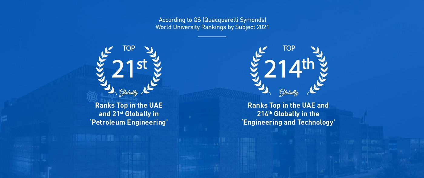 Congratulations to the Petroleum Engineering Department which ranked 21st in the QS World University Subjects Ranking